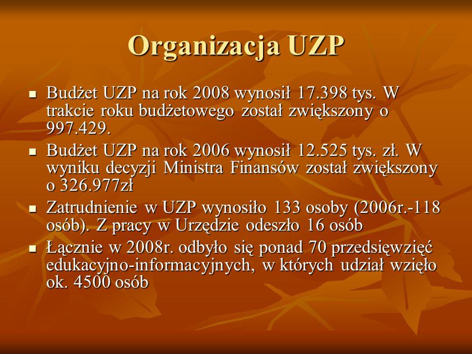 Organizacja UZP Budżet UZP na rok 2008 wynosił 17.398 tys.