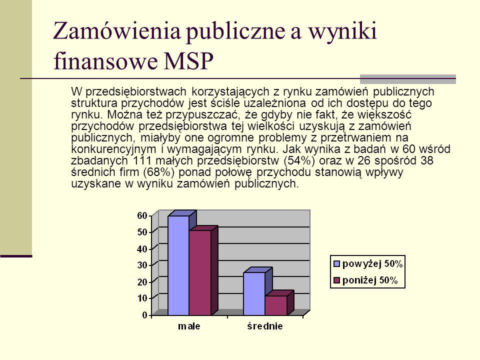 Zamówienia publiczne a wyniki finansowe MSP W przedsiębiorstwach korzystających z rynku zamówień publicznych struktura przychodów jest ściśle uzależni