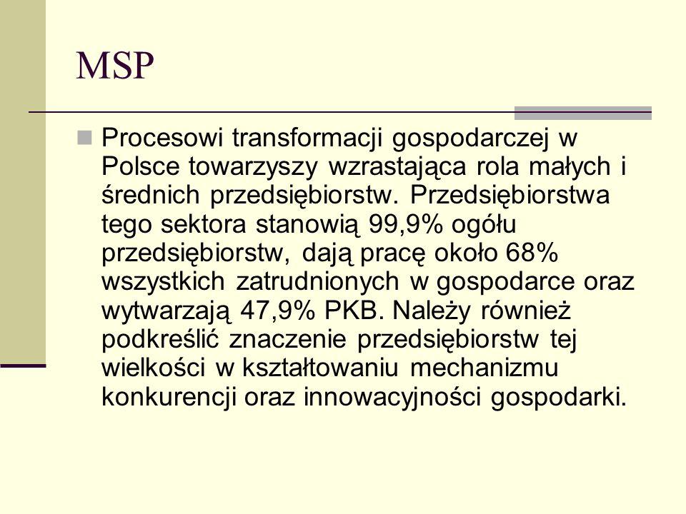 MSP Procesowi transformacji gospodarczej w Polsce towarzyszy wzrastająca rola małych i średnich przedsiębiorstw. Przedsiębiorstwa tego sektora stanowi