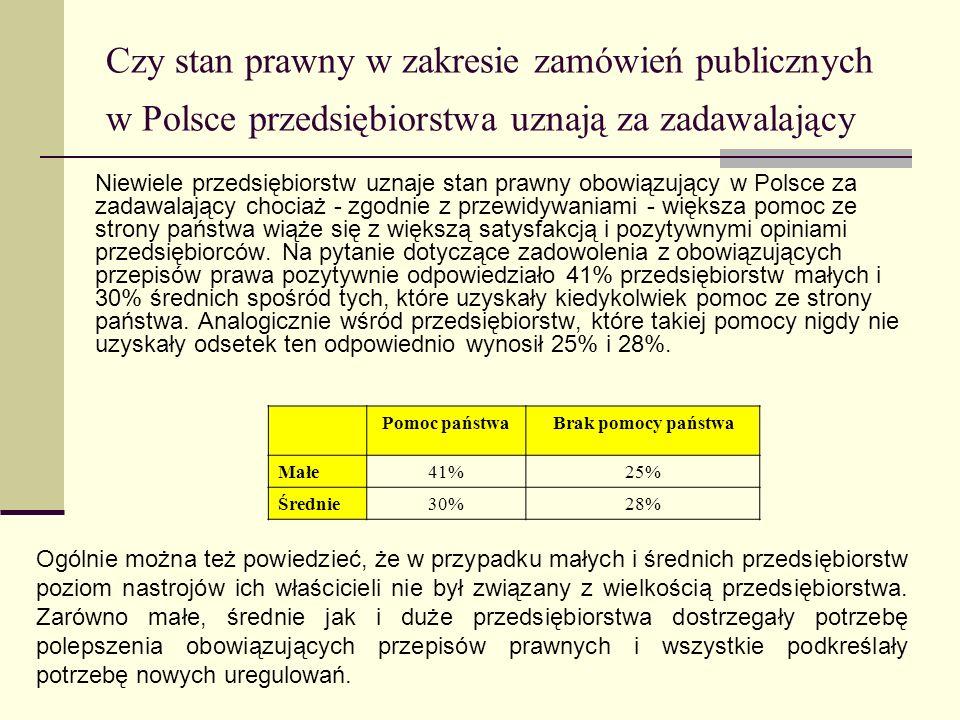 Czy stan prawny w zakresie zamówień publicznych w Polsce przedsiębiorstwa uznają za zadawalający Niewiele przedsiębiorstw uznaje stan prawny obowiązuj