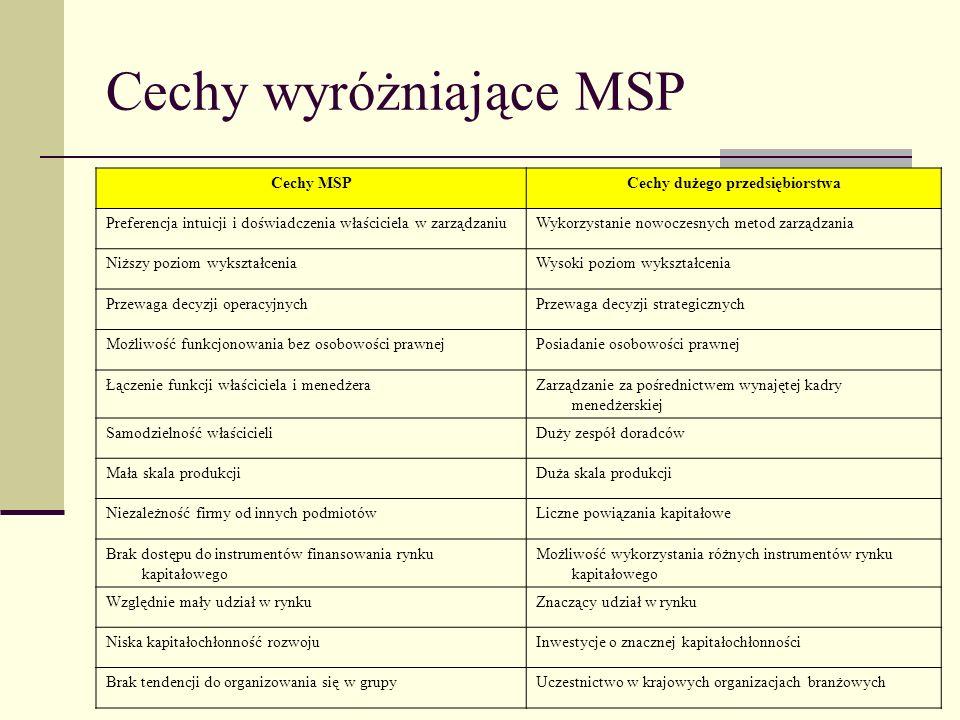 Cechy wyróżniające MSP Cechy MSPCechy dużego przedsiębiorstwa Preferencja intuicji i doświadczenia właściciela w zarządzaniuWykorzystanie nowoczesnych