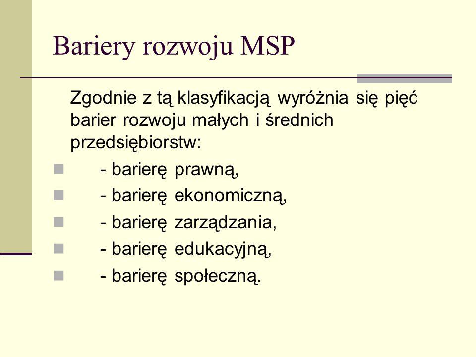 Bariery rozwoju MSP Zgodnie z tą klasyfikacją wyróżnia się pięć barier rozwoju małych i średnich przedsiębiorstw: - barierę prawną, - barierę ekonomic