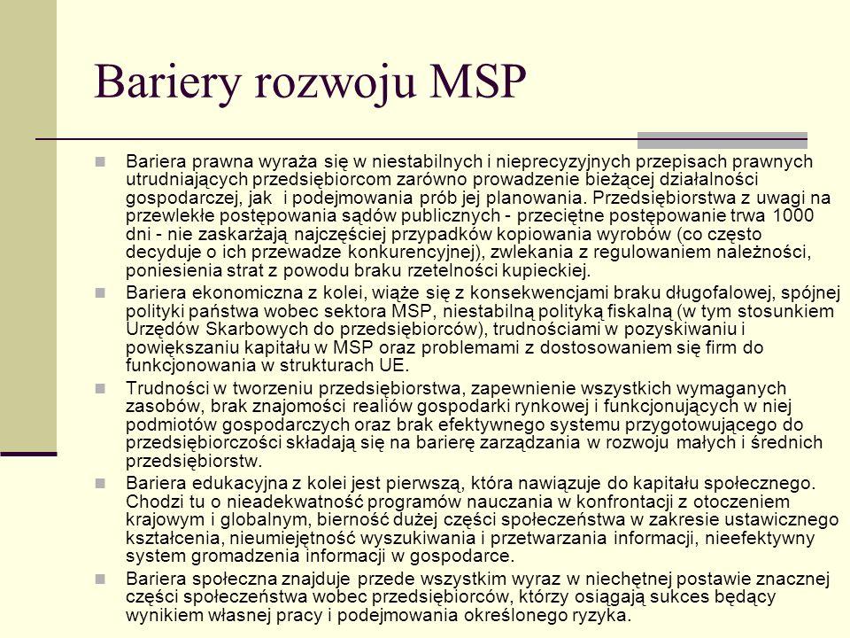 Bariery rozwoju MSP Bariera prawna wyraża się w niestabilnych i nieprecyzyjnych przepisach prawnych utrudniających przedsiębiorcom zarówno prowadzenie