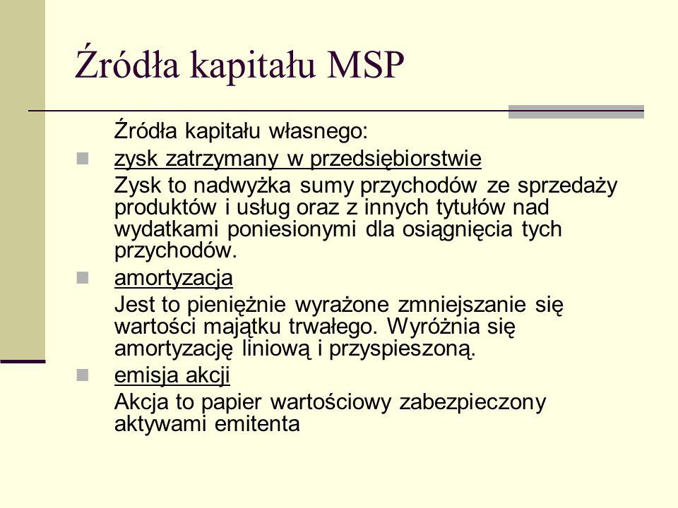 Zamówienia publiczne jako szczególna forma pomocy państwa dla małych i średnich przedsiębiorstw w Stanach Zjednoczonych Podział dużych zamówień na mniejsze Dość powszechnie stosowanym uregulowaniem - zabronionym w Polsce przepisami ustawy o zamówieniach publicznych - jest podział dużych zamówień na mniejsze, odrębne kontrakty celem udostępnienia ich sektorowi małych i średnich przedsiębiorstw.