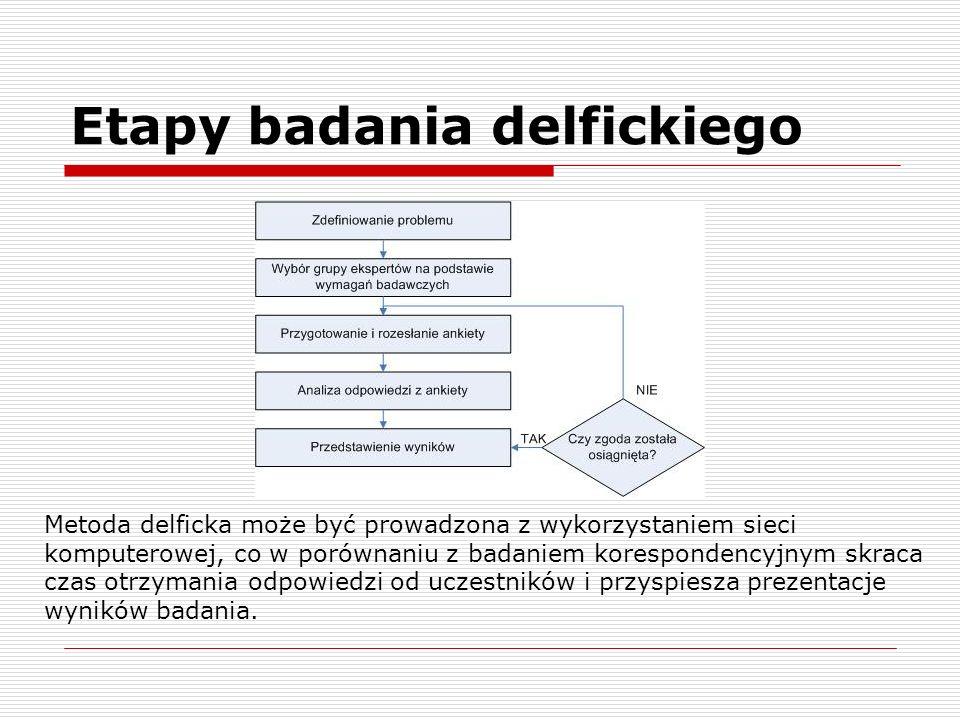 Etapy badania delfickiego Metoda delficka może być prowadzona z wykorzystaniem sieci komputerowej, co w porównaniu z badaniem korespondencyjnym skraca