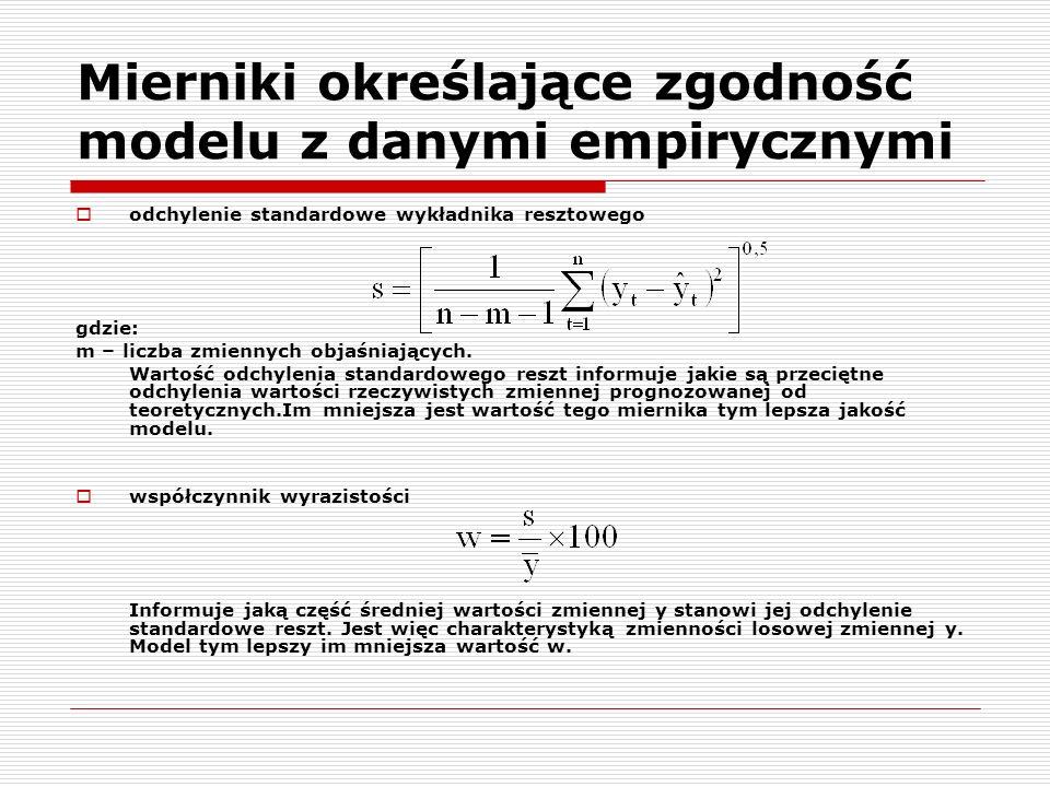 Mierniki określające zgodność modelu z danymi empirycznymi odchylenie standardowe wykładnika resztowego gdzie: m – liczba zmiennych objaśniających. Wa