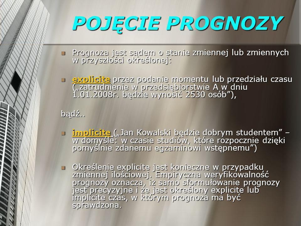 POJĘCIE PROGNOZY Prognoza jest sądem o stanie zmiennej lub zmiennych w przyszłości określonej: Prognoza jest sądem o stanie zmiennej lub zmiennych w p