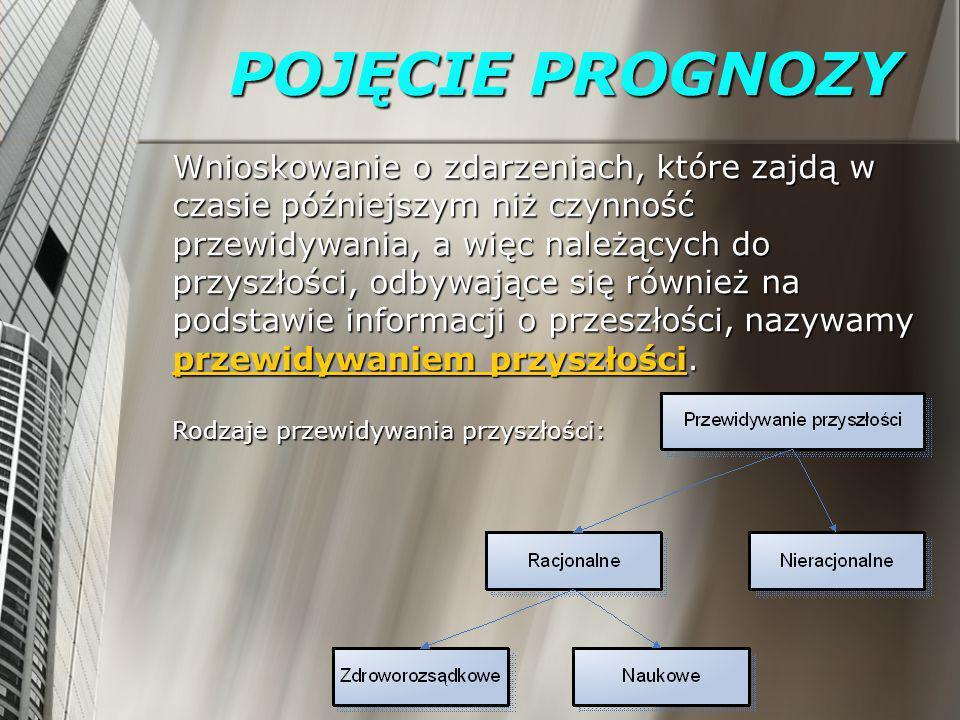 POJĘCIE PROGNOZY O przewidywaniach racjonalnych mówimy wówczas, gdy wnioskowanie jest logicznym procesem przebiegającym do przesłanek, tj.