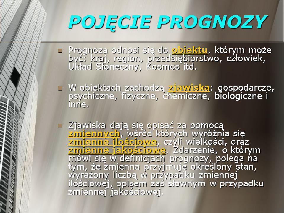 POJĘCIE PROGNOZY Prognoza odnosi się do obiektu, którym może być: kraj, region, przedsiębiorstwo, człowiek, Układ Słoneczny, Kosmos itd. Prognoza odno