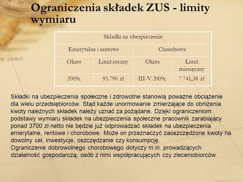 Ograniczenia składek ZUS - limity wymiaru Składki na ubezpieczenie Emerytalne i rentoweChorobowe OkresLimit rocznyOkresLimit miesięczny 2009r.95.790 z