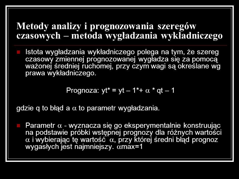 Metody analizy i prognozowania szeregów czasowych – metoda wygładzania wykładniczego Istota wygładzania wykładniczego polega na tym, że szereg czasowy