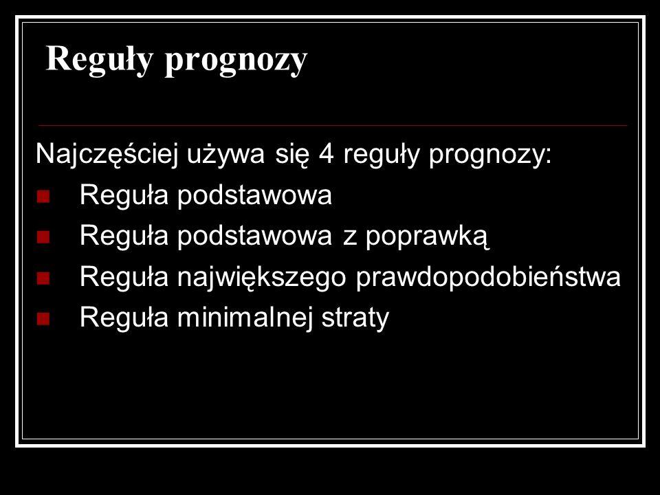 Reguły prognozy Najczęściej używa się 4 reguły prognozy: Reguła podstawowa Reguła podstawowa z poprawką Reguła największego prawdopodobieństwa Reguła