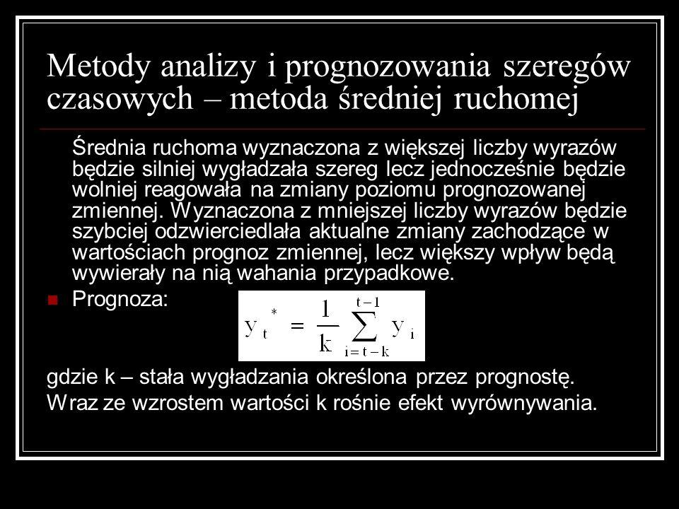 Metody analizy i prognozowania szeregów czasowych – metoda średniej ruchomej Średnia ruchoma wyznaczona z większej liczby wyrazów będzie silniej wygła