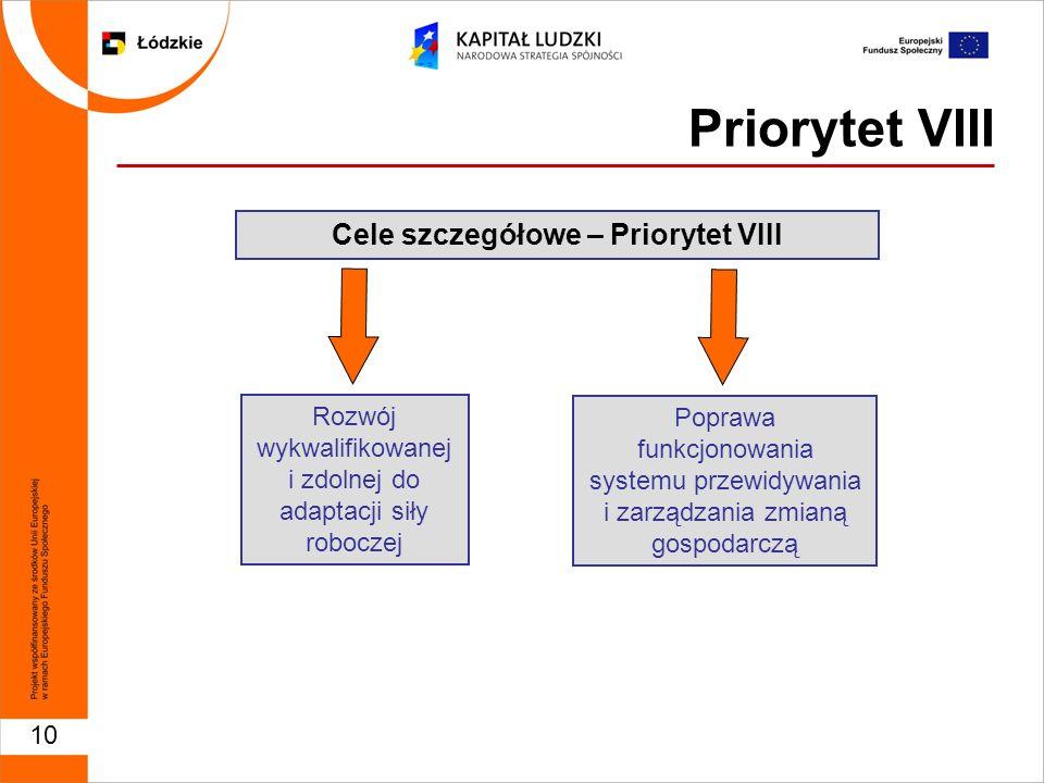 10 Priorytet VIII Cele szczegółowe – Priorytet VIII Rozwój wykwalifikowanej i zdolnej do adaptacji siły roboczej Poprawa funkcjonowania systemu przewidywania i zarządzania zmianą gospodarczą