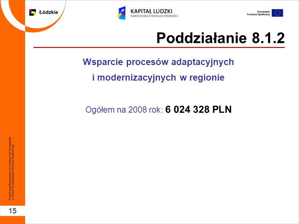 15 Poddziałanie 8.1.2 Wsparcie procesów adaptacyjnych i modernizacyjnych w regionie Ogółem na 2008 rok: 6 024 328 PLN