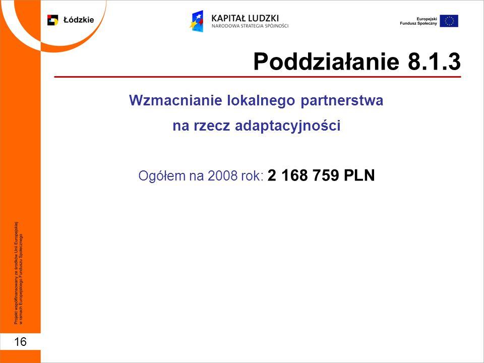 16 Poddziałanie 8.1.3 Wzmacnianie lokalnego partnerstwa na rzecz adaptacyjności Ogółem na 2008 rok: 2 168 759 PLN