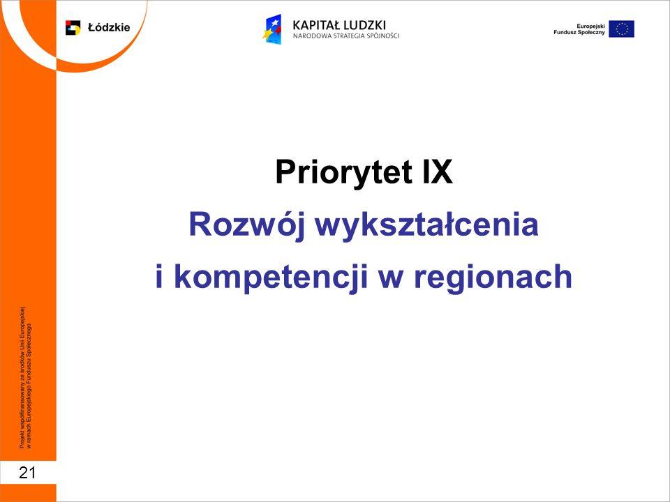 21 Priorytet IX Rozwój wykształcenia i kompetencji w regionach