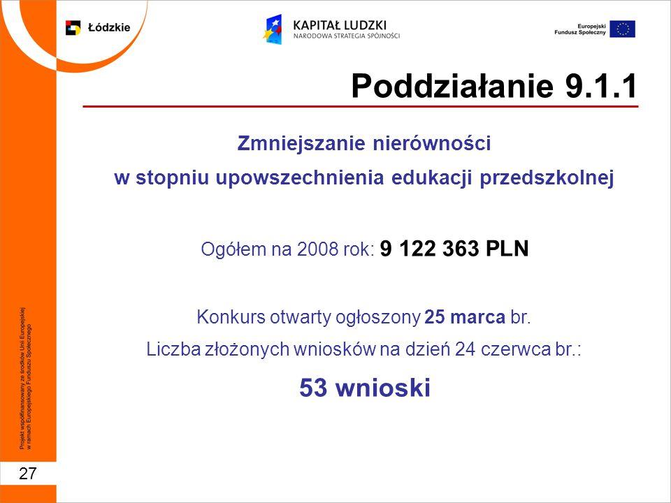 27 Poddziałanie 9.1.1 Zmniejszanie nierówności w stopniu upowszechnienia edukacji przedszkolnej Ogółem na 2008 rok: 9 122 363 PLN Konkurs otwarty ogłoszony 25 marca br.