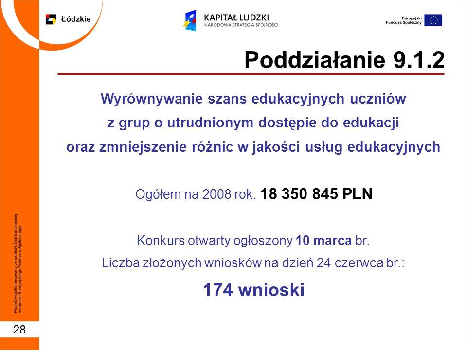 28 Poddziałanie 9.1.2 Wyrównywanie szans edukacyjnych uczniów z grup o utrudnionym dostępie do edukacji oraz zmniejszenie różnic w jakości usług edukacyjnych Ogółem na 2008 rok: 18 350 845 PLN Konkurs otwarty ogłoszony 10 marca br.