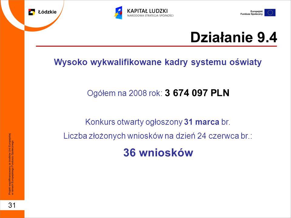 31 Działanie 9.4 Wysoko wykwalifikowane kadry systemu oświaty Ogółem na 2008 rok: 3 674 097 PLN Konkurs otwarty ogłoszony 31 marca br.