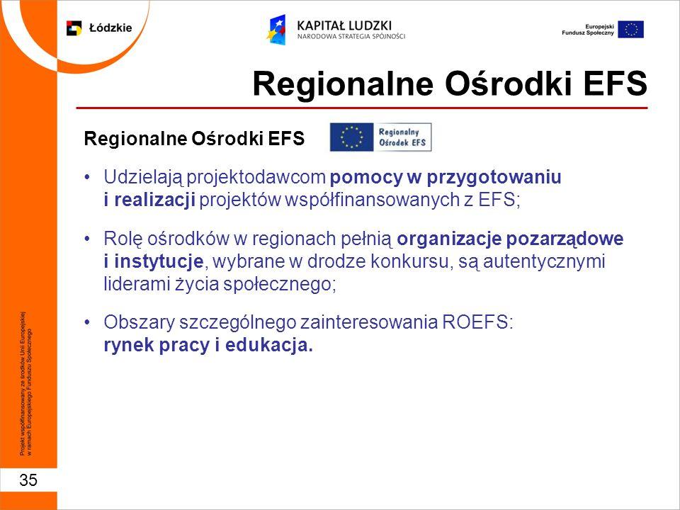 35 Regionalne Ośrodki EFS Udzielają projektodawcom pomocy w przygotowaniu i realizacji projektów współfinansowanych z EFS; Rolę ośrodków w regionach pełnią organizacje pozarządowe i instytucje, wybrane w drodze konkursu, są autentycznymi liderami życia społecznego; Obszary szczególnego zainteresowania ROEFS: rynek pracy i edukacja.