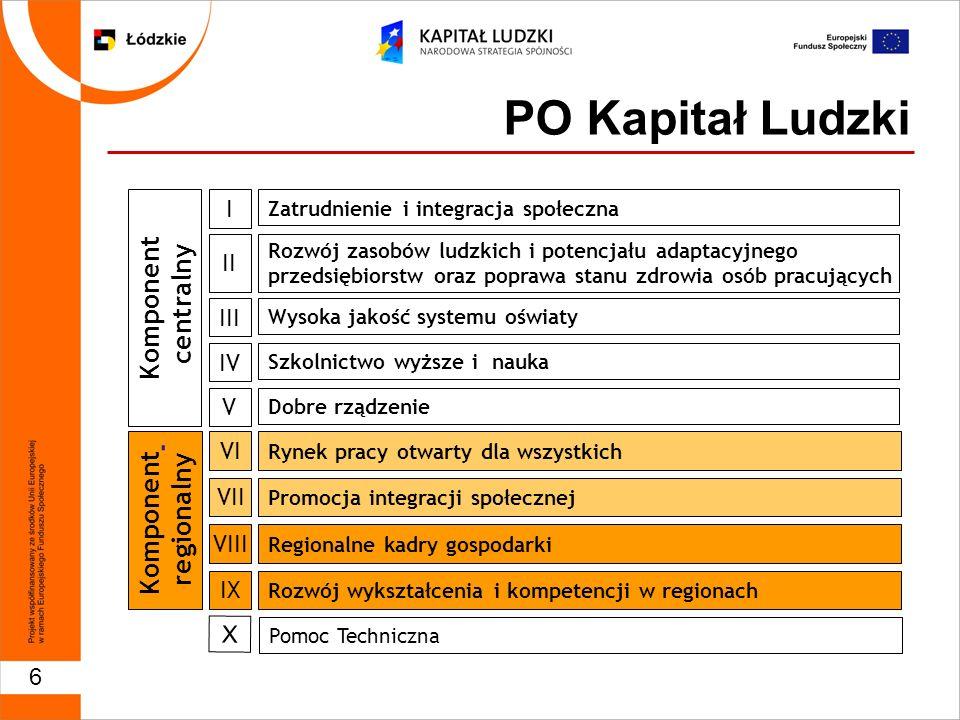 17 Poddziałanie 8.1.4 Przewidywanie zmiany gospodarczej – projekty systemowe Ogółem na 2008 rok: 1 400 000 PLN
