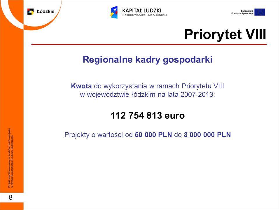 8 Regionalne kadry gospodarki Kwota do wykorzystania w ramach Priorytetu VIII w województwie łódzkim na lata 2007-2013: 112 754 813 euro Projekty o wartości od 50 000 PLN do 3 000 000 PLN Priorytet VIII