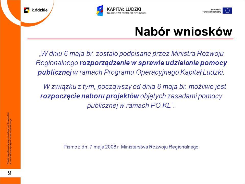20 Poddziałanie 8.2.2 Regionalne Strategie Innowacji -projekty systemowe Ogółem na 2008 rok: 3 580 000 PLN
