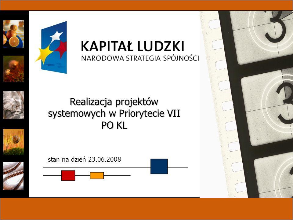 http://efs.wup.lodz.pl Realizacja projektów systemowych w Priorytecie VII PO KL stan na dzień 23.06.2008