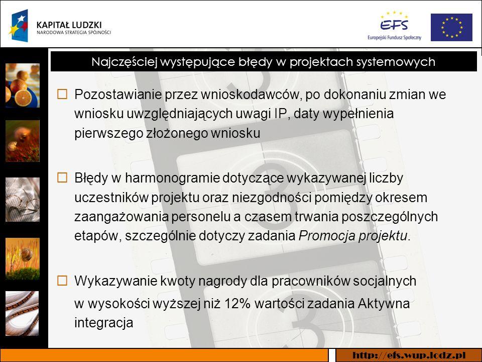 http://efs.wup.lodz.pl Najczęściej występujące błędy w projektach systemowych Pozostawianie przez wnioskodawców, po dokonaniu zmian we wniosku uwzględniających uwagi IP, daty wypełnienia pierwszego złożonego wniosku Błędy w harmonogramie dotyczące wykazywanej liczby uczestników projektu oraz niezgodności pomiędzy okresem zaangażowania personelu a czasem trwania poszczególnych etapów, szczególnie dotyczy zadania Promocja projektu.