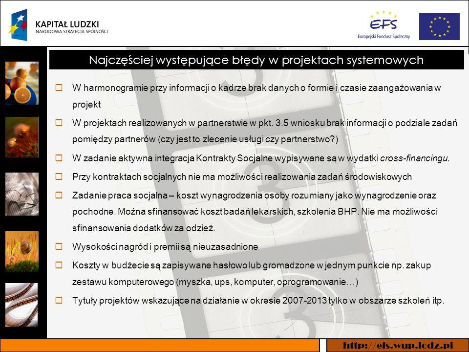 http://efs.wup.lodz.pl Najczęściej występujące błędy w projektach systemowych W harmonogramie przy informacji o kadrze brak danych o formie i czasie zaangażowania w projekt W projektach realizowanych w partnerstwie w pkt.
