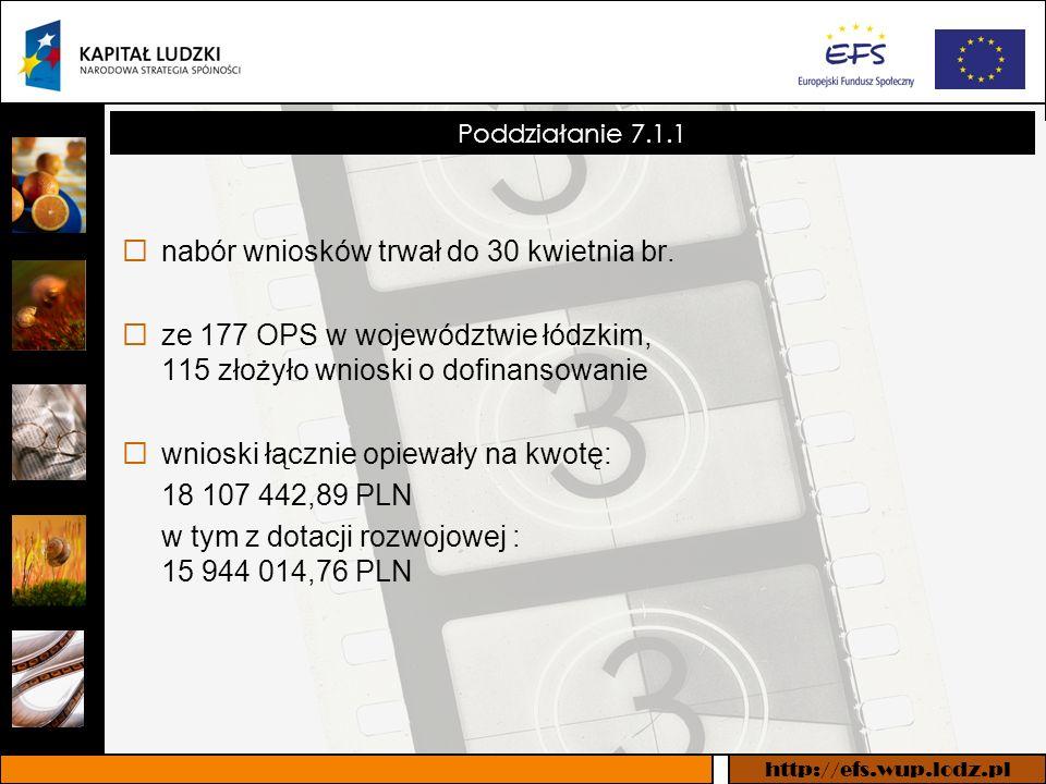 http://efs.wup.lodz.pl Poddziałanie 7.1.2 nabór wniosków trwał do 30 kwietnia br.
