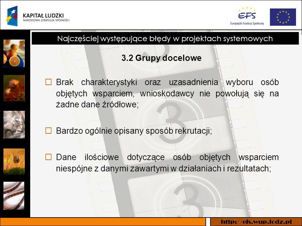 http://efs.wup.lodz.pl Najczęściej występujące błędy w projektach systemowych 3.5 Potencjał projektodawcy i zarządzanie projektem Brak jasnego określenia kto za co odpowiada (kto za obsługę finansowo- księgową, promocję, kontakty z IP); Brak opisu zaplecza technicznego; Brak wskazania za jakie zadania odpowiadają partnerzy;