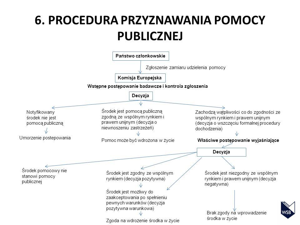 6. PROCEDURA PRZYZNAWANIA POMOCY PUBLICZNEJ Państwo członkowskie Zgłoszenie zamiaru udzielenia pomocy Komisja Europejska Wstępne postępowanie badawcze