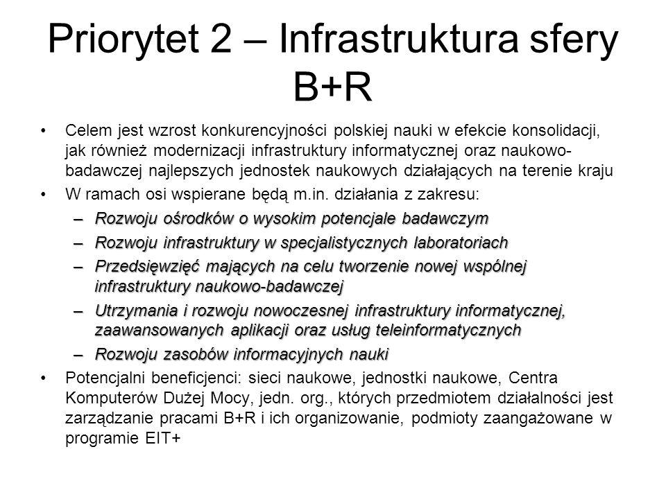 Priorytet 2 – Infrastruktura sfery B+R Celem jest wzrost konkurencyjności polskiej nauki w efekcie konsolidacji, jak również modernizacji infrastruktu