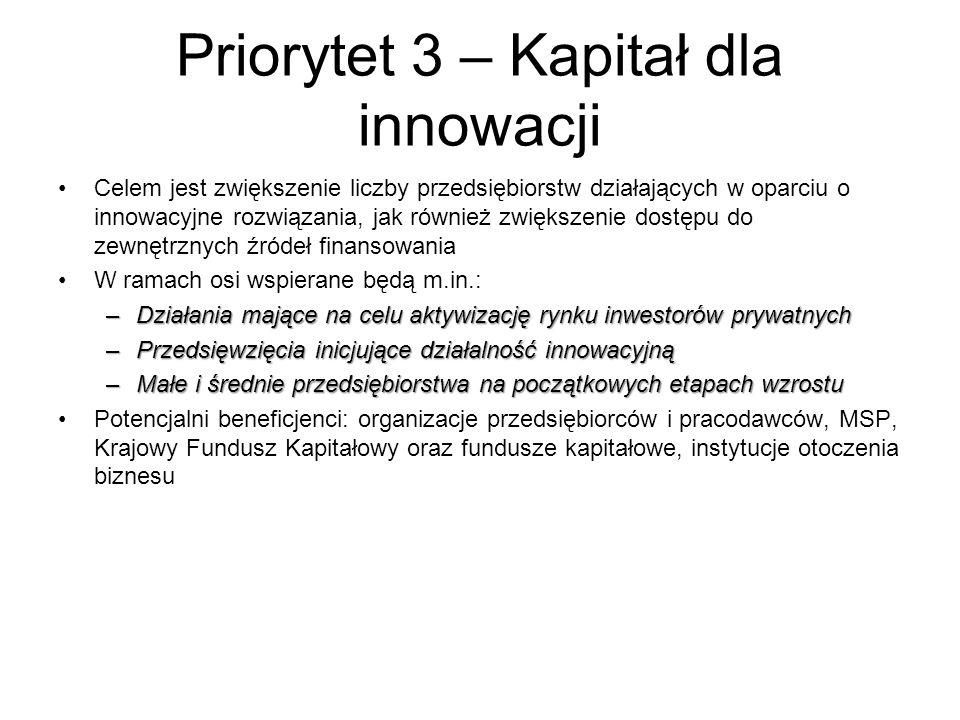 Priorytet 3 – Kapitał dla innowacji Celem jest zwiększenie liczby przedsiębiorstw działających w oparciu o innowacyjne rozwiązania, jak również zwięks