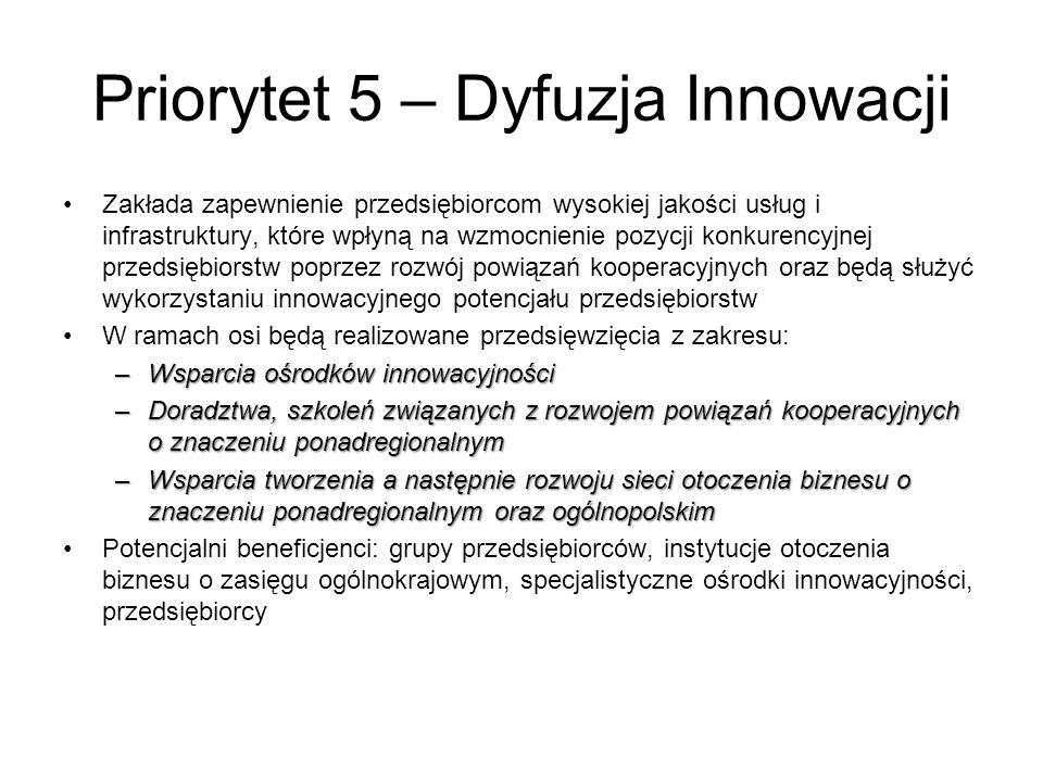 Priorytet 5 – Dyfuzja Innowacji Zakłada zapewnienie przedsiębiorcom wysokiej jakości usług i infrastruktury, które wpłyną na wzmocnienie pozycji konku