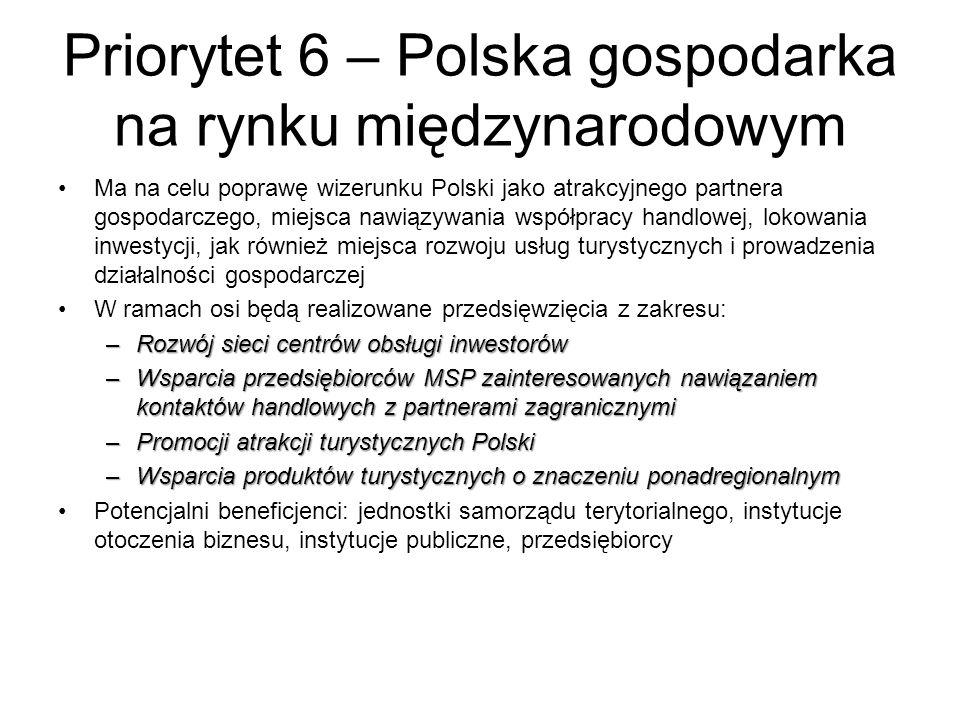 Priorytet 6 – Polska gospodarka na rynku międzynarodowym Ma na celu poprawę wizerunku Polski jako atrakcyjnego partnera gospodarczego, miejsca nawiązy