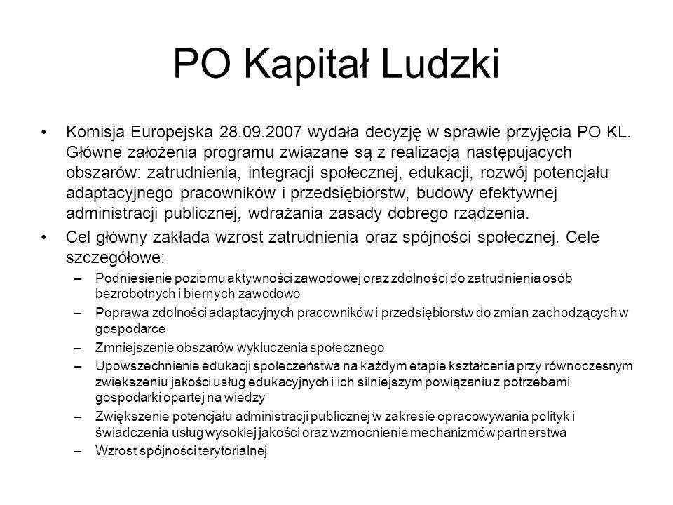 PO Kapitał Ludzki Komisja Europejska 28.09.2007 wydała decyzję w sprawie przyjęcia PO KL. Główne założenia programu związane są z realizacją następują