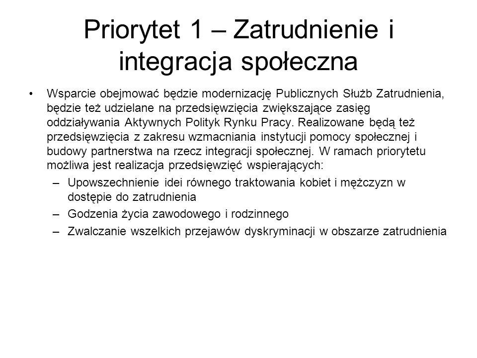 Priorytet 1 – Zatrudnienie i integracja społeczna Wsparcie obejmować będzie modernizację Publicznych Służb Zatrudnienia, będzie też udzielane na przed