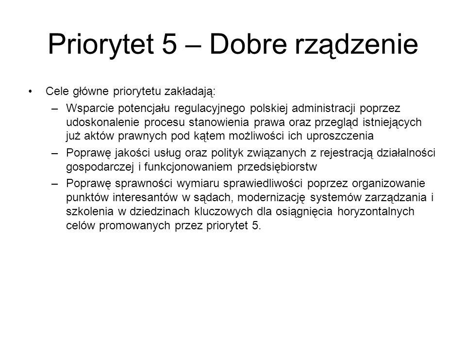 Priorytet 5 – Dobre rządzenie Cele główne priorytetu zakładają: –Wsparcie potencjału regulacyjnego polskiej administracji poprzez udoskonalenie proces