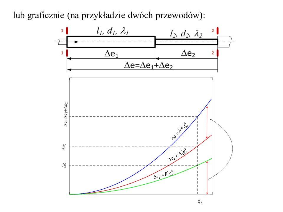 lub graficznie (na przykładzie dwóch przewodów):
