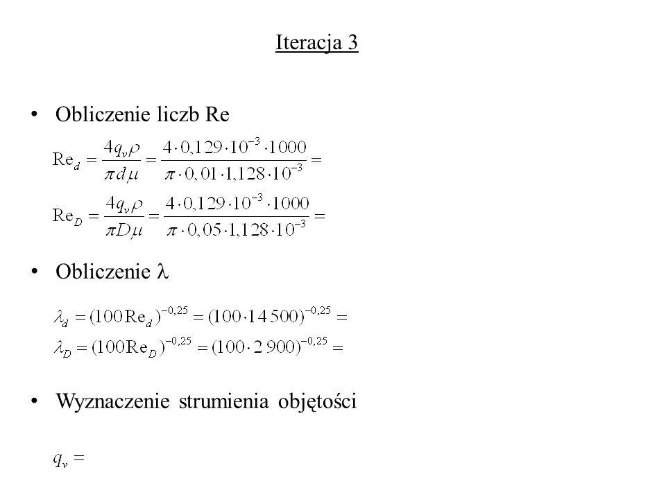Obliczenie liczb Re Obliczenie Wyznaczenie strumienia objętości Iteracja 3