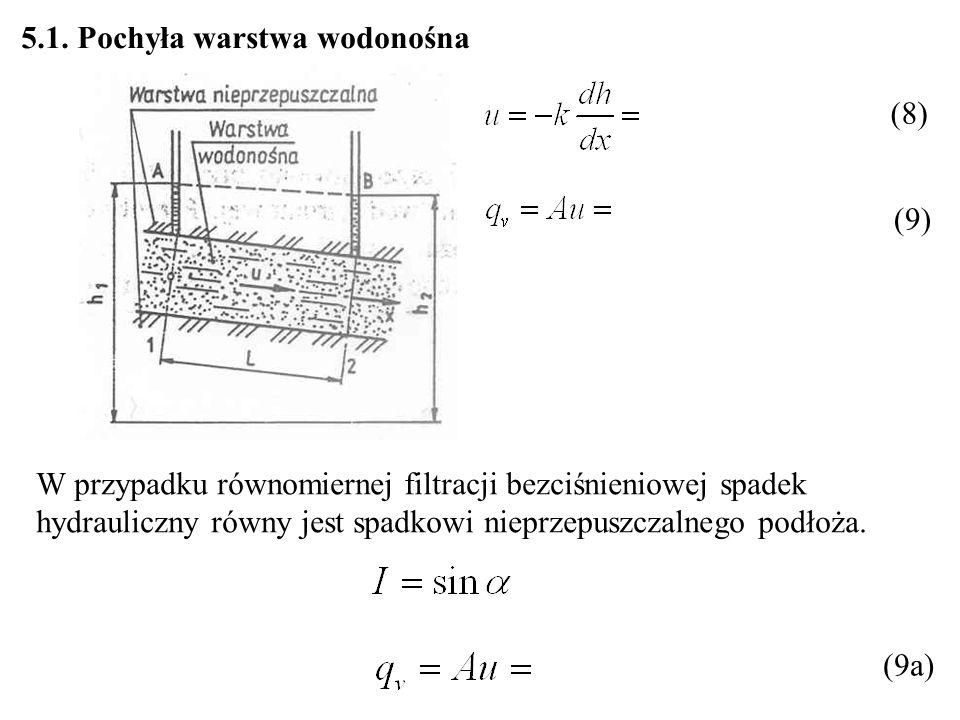 5.1. Pochyła warstwa wodonośna (8) (9) W przypadku równomiernej filtracji bezciśnieniowej spadek hydrauliczny równy jest spadkowi nieprzepuszczalnego