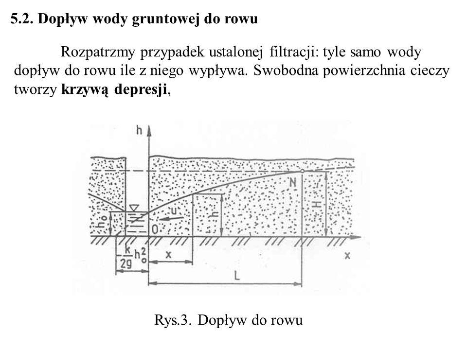 5.2. Dopływ wody gruntowej do rowu Rozpatrzmy przypadek ustalonej filtracji: tyle samo wody dopływ do rowu ile z niego wypływa. Swobodna powierzchnia