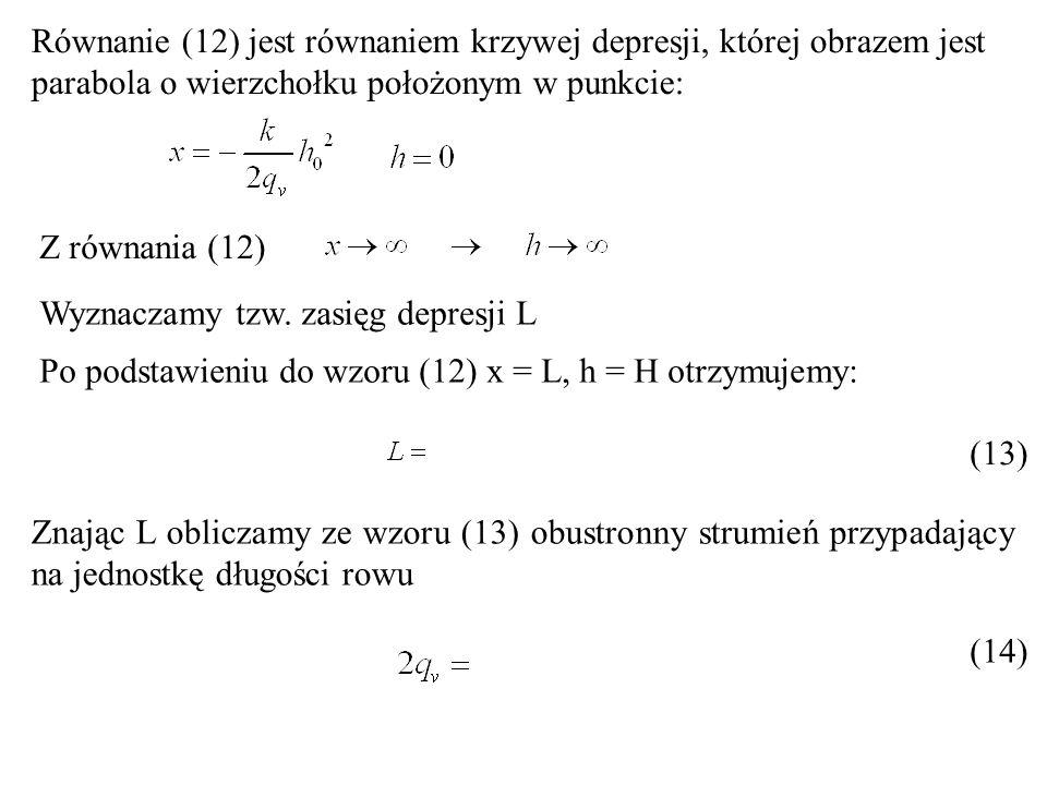 Równanie (12) jest równaniem krzywej depresji, której obrazem jest parabola o wierzchołku położonym w punkcie: Z równania (12) Wyznaczamy tzw. zasięg