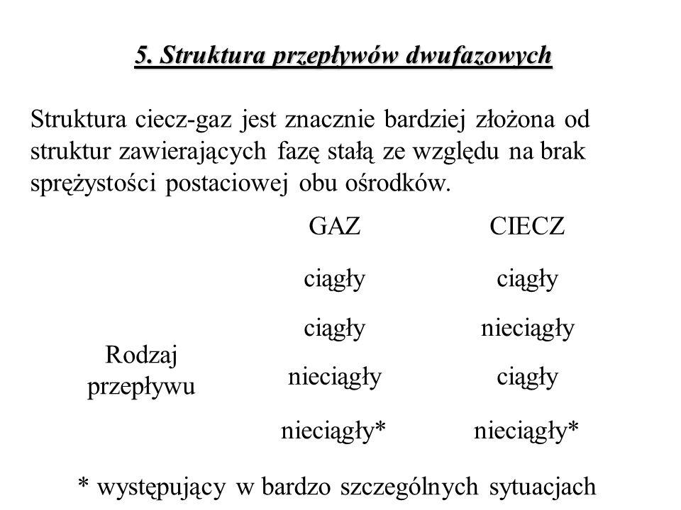 5. Struktura przepływów dwufazowych Struktura ciecz-gaz jest znacznie bardziej złożona od struktur zawierających fazę stałą ze względu na brak sprężys
