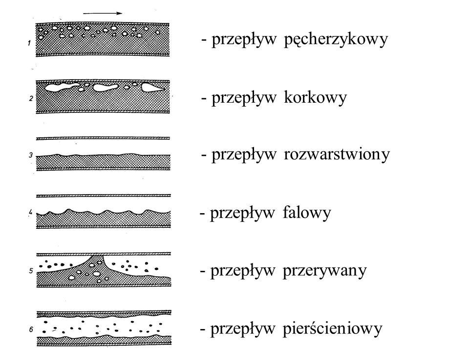 - przepływ pęcherzykowy - przepływ korkowy - przepływ rozwarstwiony - przepływ falowy - przepływ przerywany - przepływ pierścieniowy