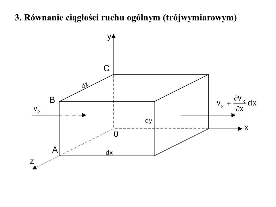 3. Równanie ciągłości ruchu ogólnym (trójwymiarowym)