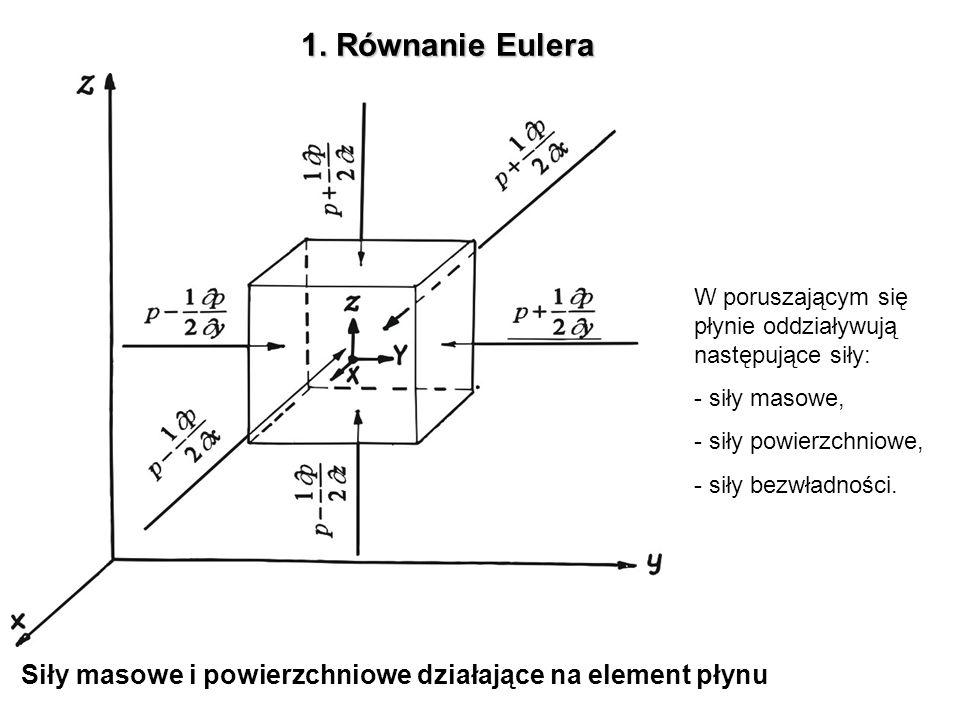 1. Równanie Eulera Siły masowe i powierzchniowe działające na element płynu W poruszającym się płynie oddziaływują następujące siły: - siły masowe, -